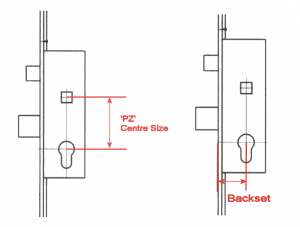 How to measure the PZ and Backset size