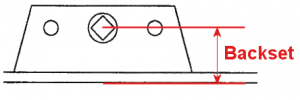 espag backset measurement diagram