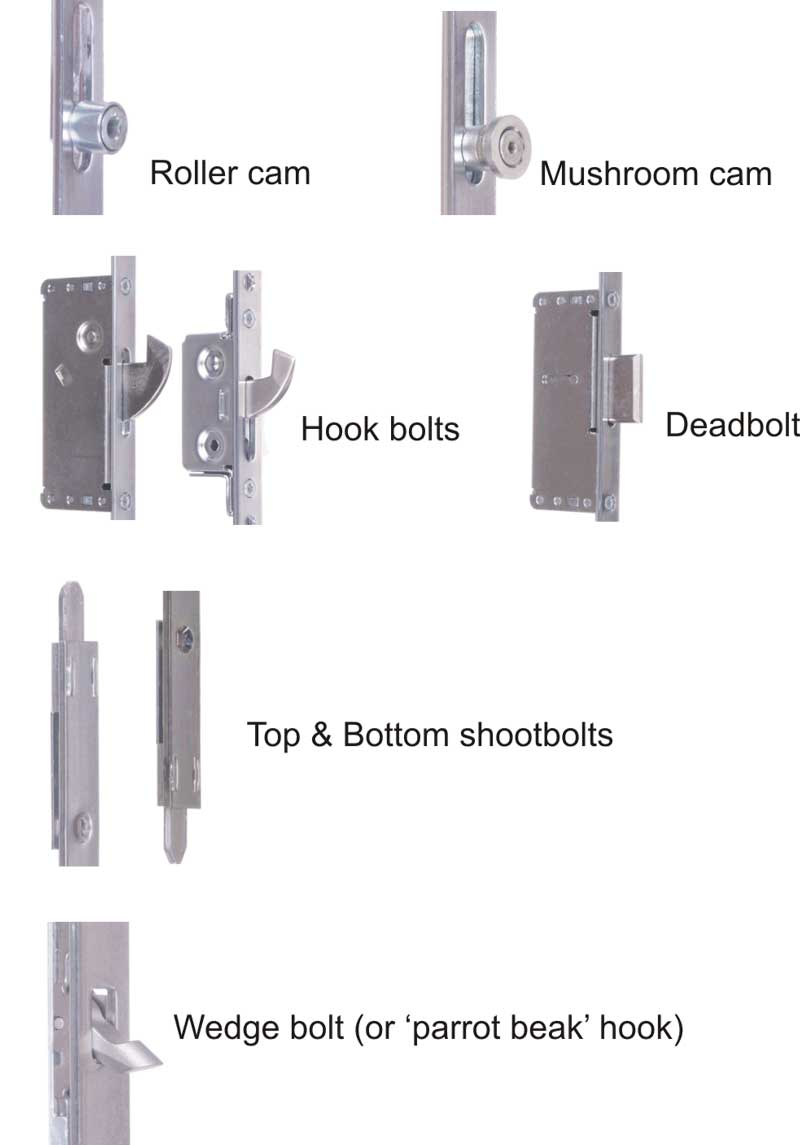 Roller cam, mushroom cam, hook bolts, deadbolt, top & bottom shootbolts and Wedge bolt (or 'parrot beak' hook)
