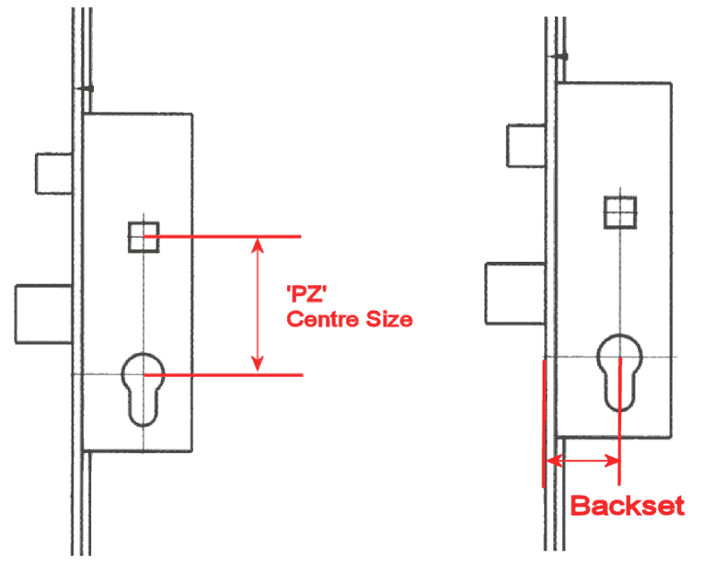 Diagram showing multipoint PZ centre size and backset